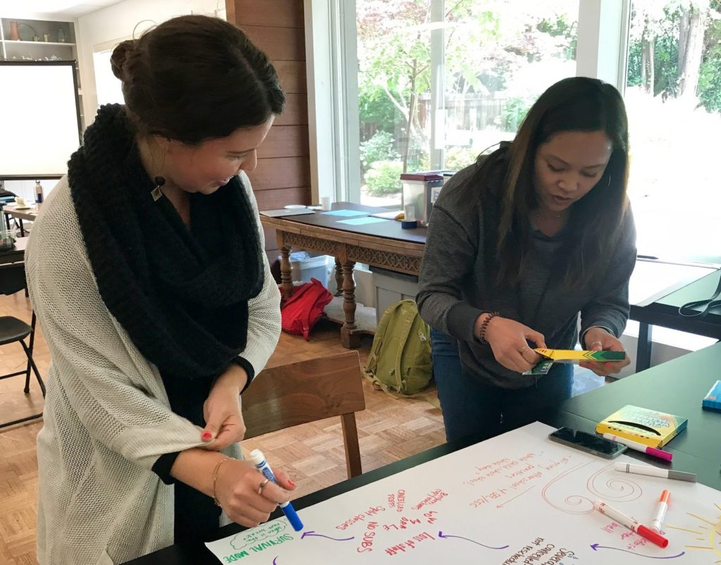 SEL Teacher Scholars reflect on sharing